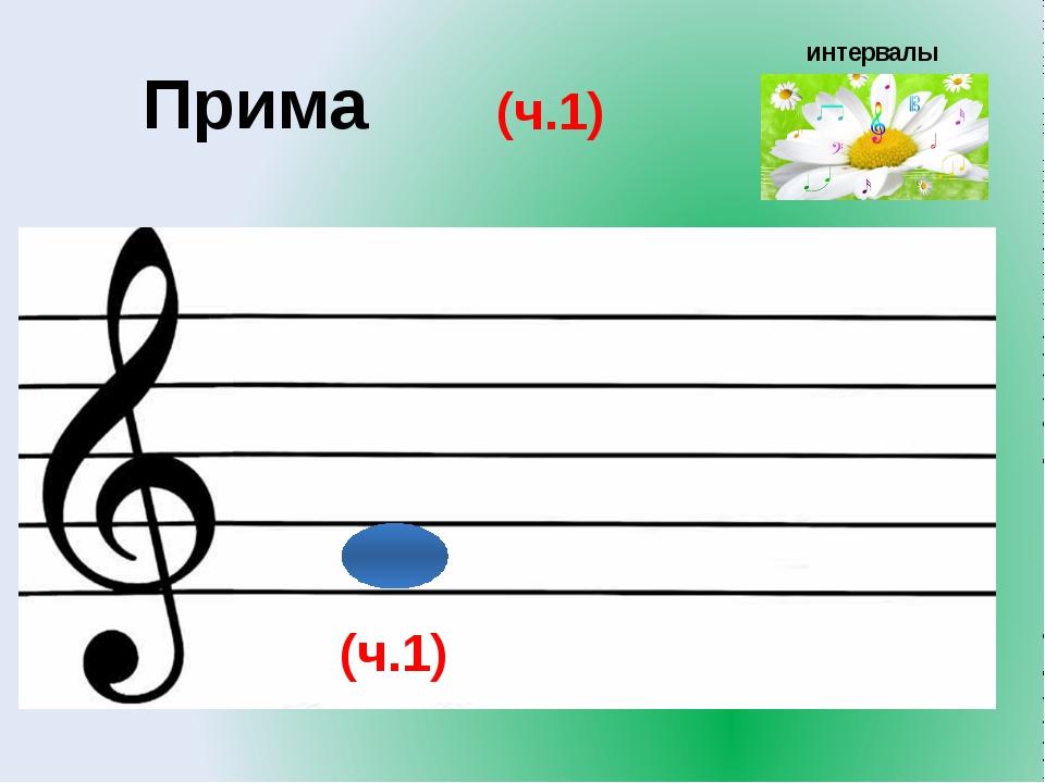 интервалы Прима (ч.1) (ч.1)