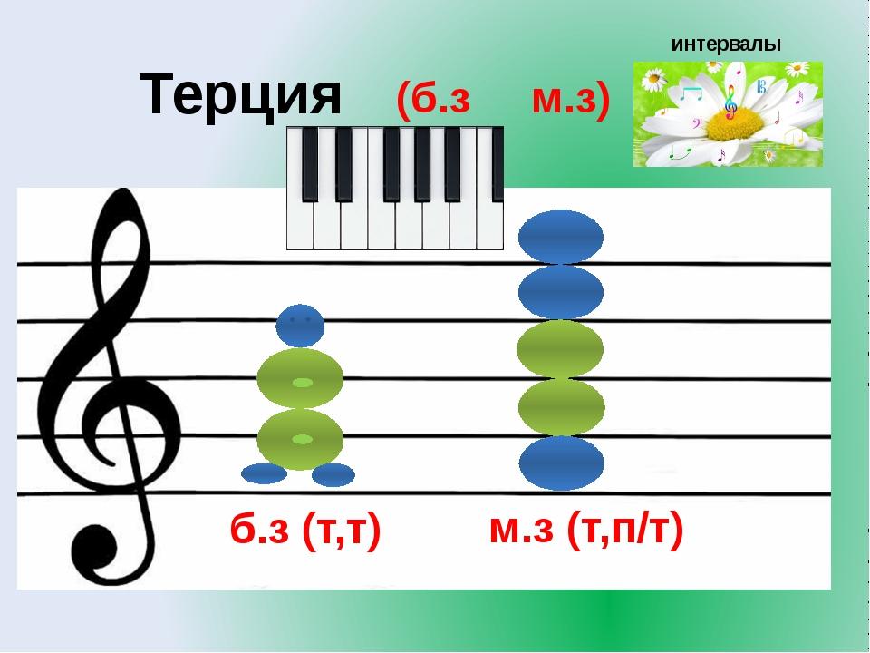 интервалы Терция (б.з м.з) б.з (т,т) м.з (т,п/т)