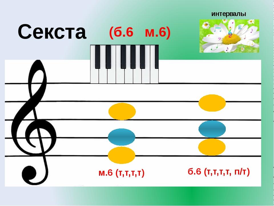 интервалы Секста (б.6 м.6) м.6 (т,т,т,т) б.6 (т,т,т,т, п/т)