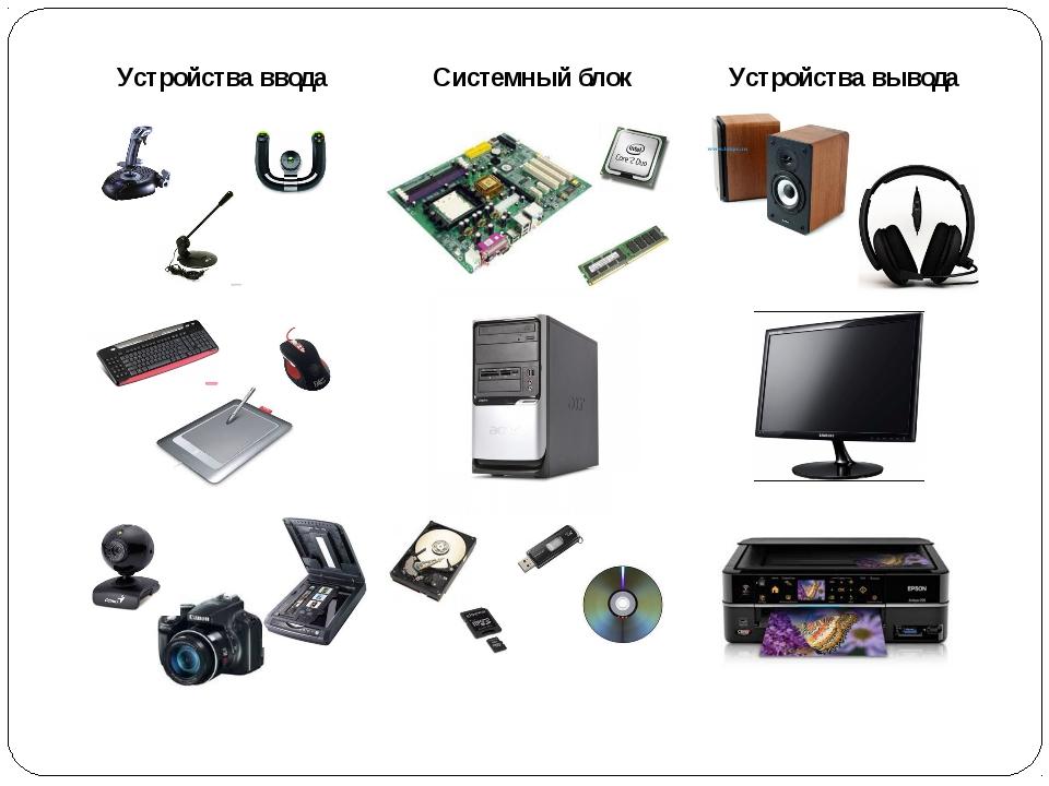 Устройства ввода Системныйблок Устройствавывода