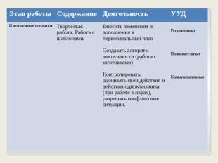Этап работы Содержание Деятельность УУД Изготовление открытки Творческая рабо