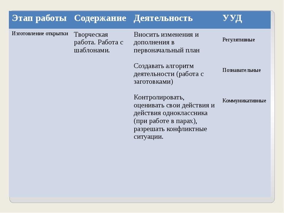 Этап работы Содержание Деятельность УУД Изготовление открытки Творческая рабо...