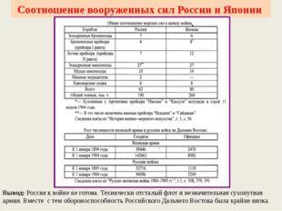 Соотношение вооруженных сил России и Японии Вывод: Россия к войне не готова.