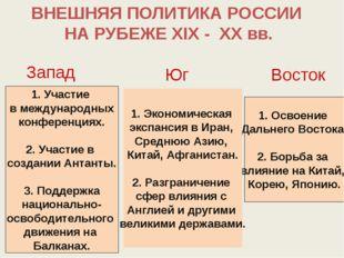 ВНЕШНЯЯ ПОЛИТИКА РОССИИ НА РУБЕЖЕ ХIХ - ХХ вв. Запад Восток Юг Участие в межд