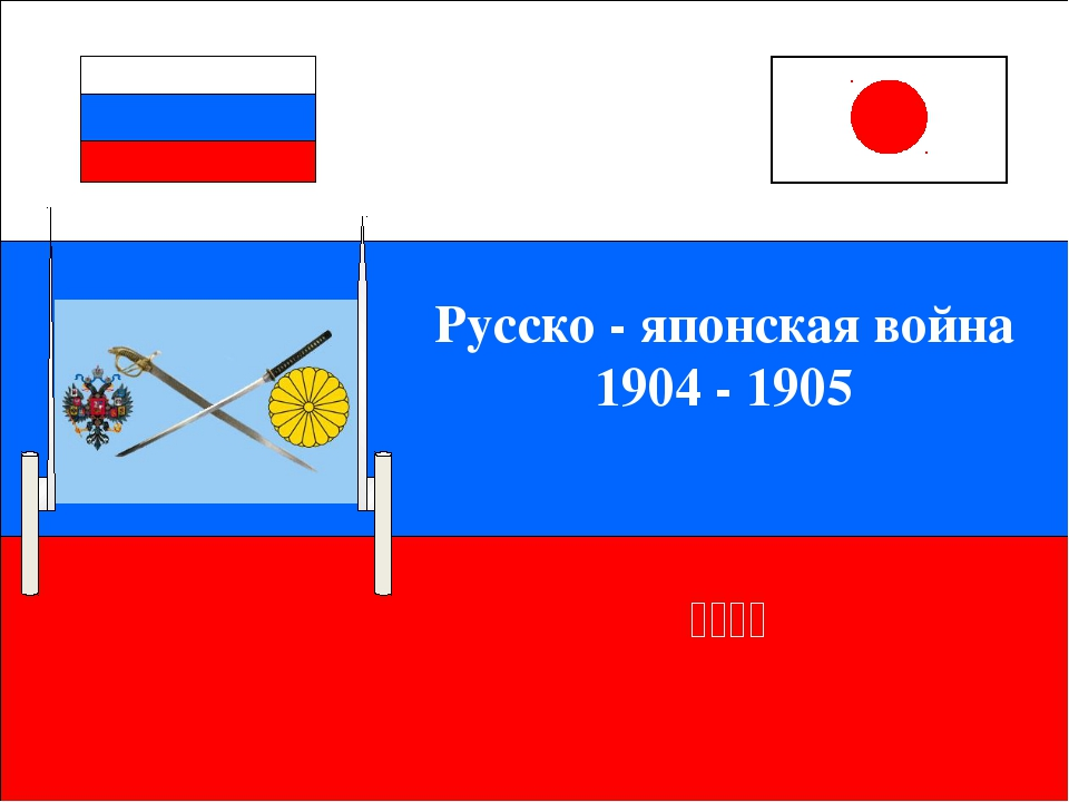 Русско - японская война 1904 - 1905 日露戦争