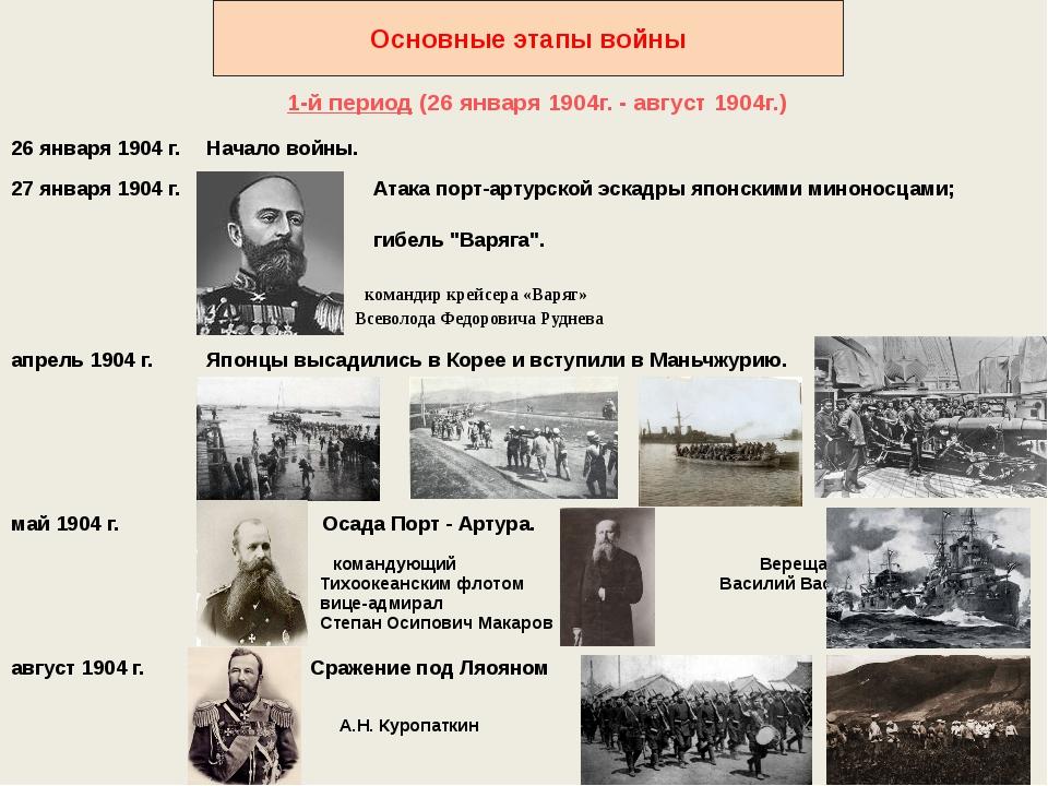 Основные этапы войны 1-й период (26 января 1904г. - август 1904г.) 26 января...