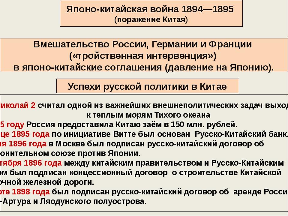 Японо-китайская война 1894—1895 (поражение Китая) Вмешательство России, Герм...