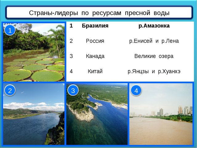 1Бразилияр.Амазонка 2Россияр.Енисей и р.Лена 3КанадаВеликие озера 4Кит...