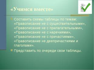 «Учимся вместе» Составить схемы таблицы по темам: «Правописание не с существи