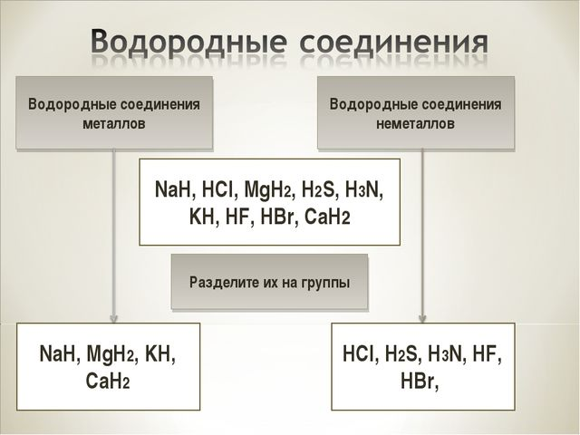 Водородные соединения металлов NaH, MgH2, KH, CaH2 NaH, HCl, MgH2, H2S, H3N,...