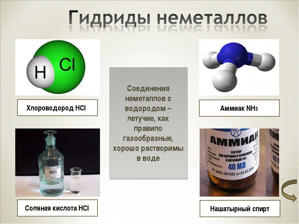 Хлороводород HCl Соляная кислота HCl Аммиак NH3 Нашатырный спирт Соединения н...