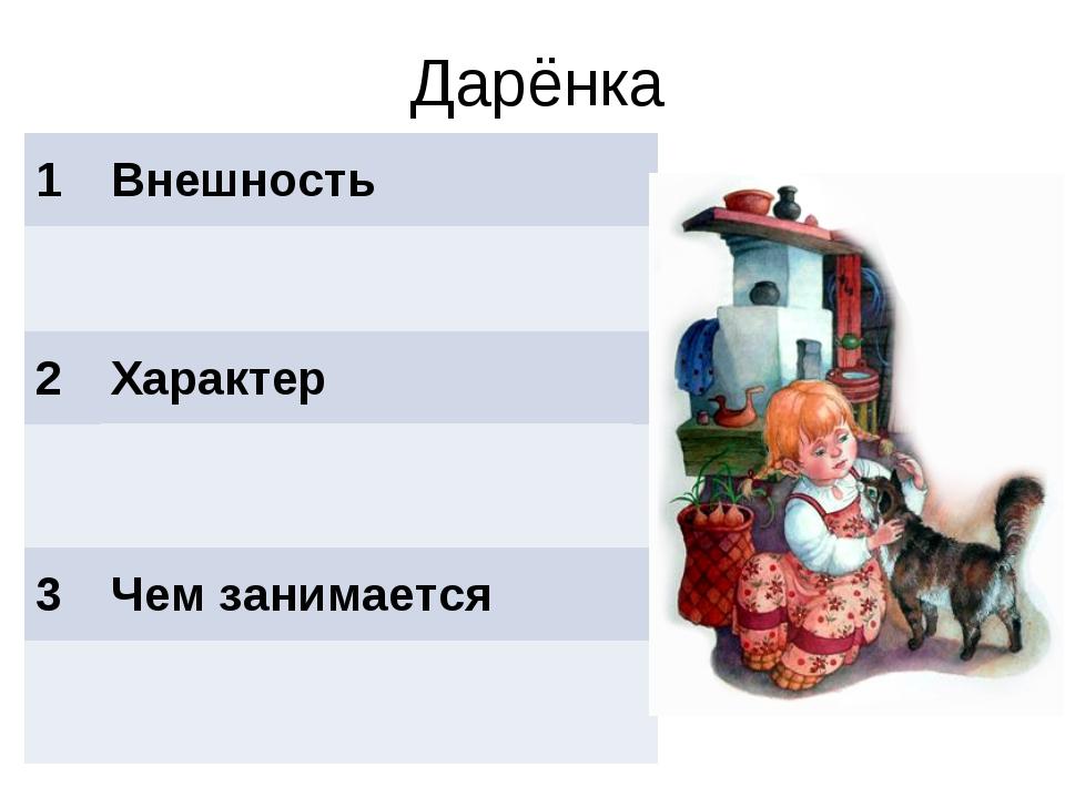 Дарёнка 1Внешность Махонькая, носишко пуговкой. 2Характер Трудолюбивая, п...