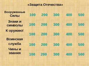 «Защита Отечества» 100 100 100 100 100 200 200 200 200 200 300 300 300 300 30
