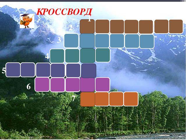 1 2 3 4 5 6 7 КРОССВОРД