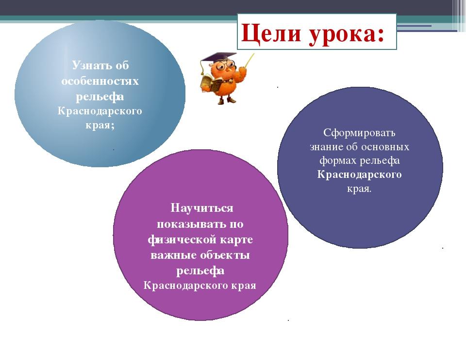 Цели урока: Узнать об особенностях рельефа Краснодарского края; Сформировать...