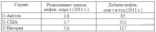 http://geo.reshuege.ru/get_file?id=7258