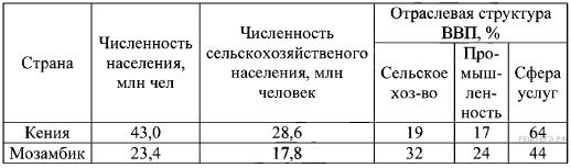 http://geo.reshuege.ru/get_file?id=7303