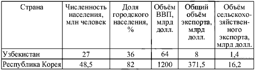 http://geo.reshuege.ru/get_file?id=7321