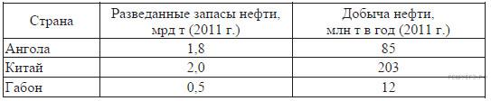 http://geo.reshuege.ru/get_file?id=7080
