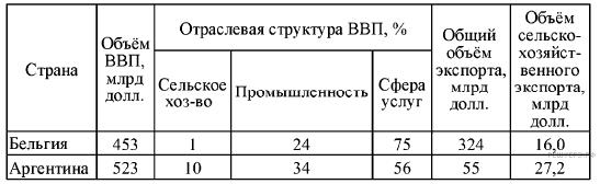 http://geo.reshuege.ru/get_file?id=7483