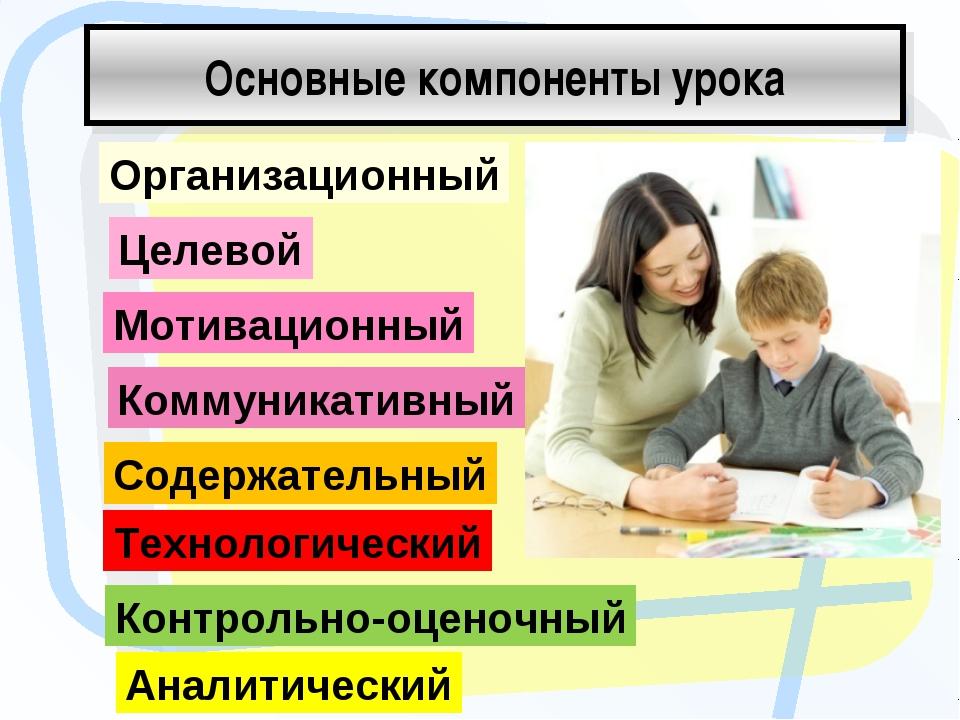 Основные компоненты урока Организационный Целевой Мотивационный Коммуникативн...