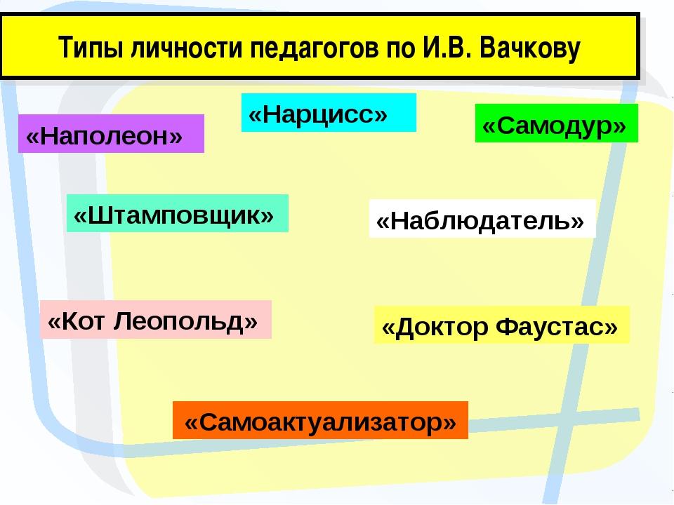 Типы личности педагогов по И.В. Вачкову «Наполеон» «Нарцисс» «Самодур» «Штамп...
