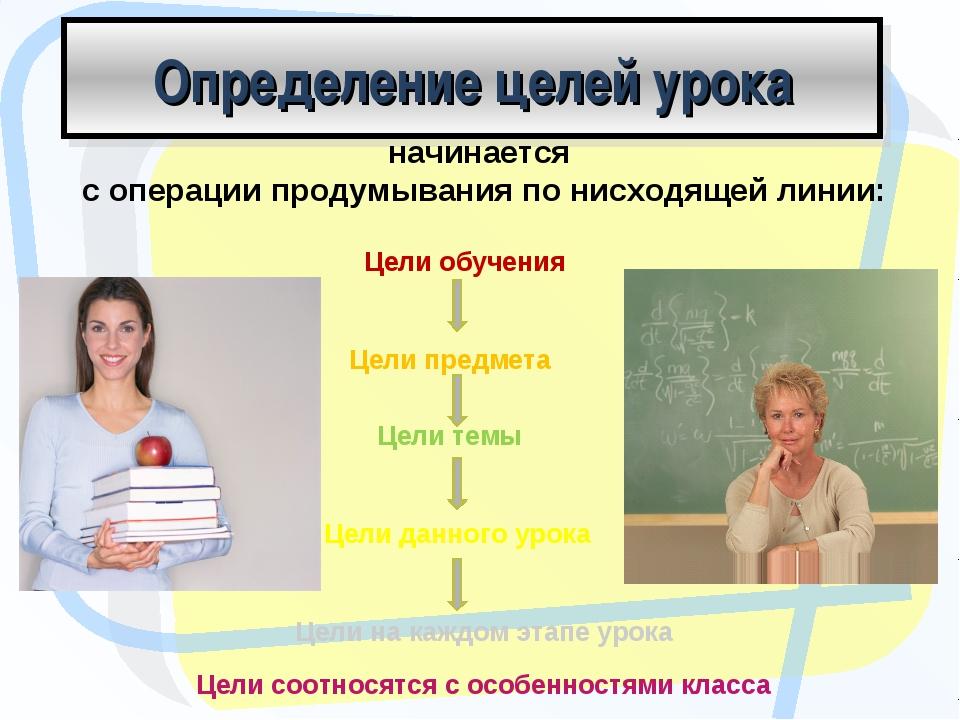 Определение целей урока Цели обучения начинается с операции продумывания по н...