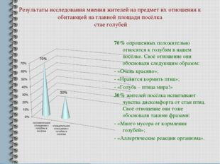 Результаты исследования мнения жителей на предмет их отношения к обитающей на