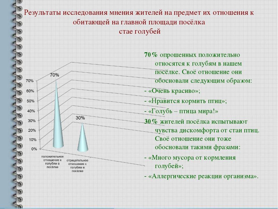 Результаты исследования мнения жителей на предмет их отношения к обитающей на...