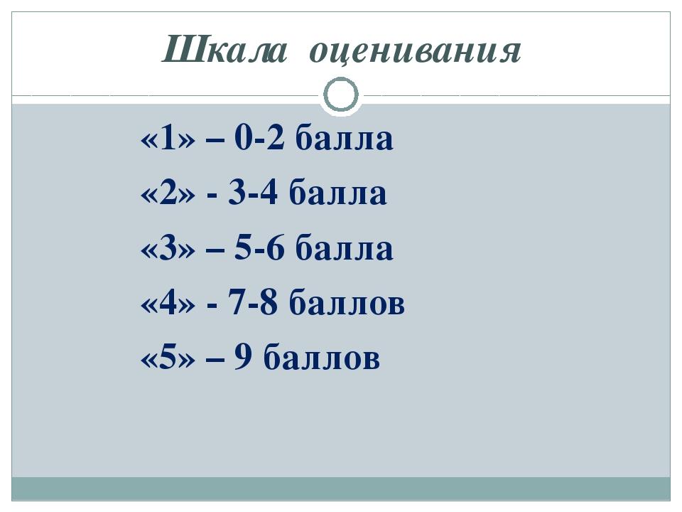 Шкала оценивания «1» – 0-2 балла «2» - 3-4 балла «3» – 5-6 балла «4» - 7-8 ба...