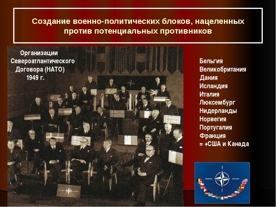 Создание военно-политических блоков, нацеленных против потенциальных противни...