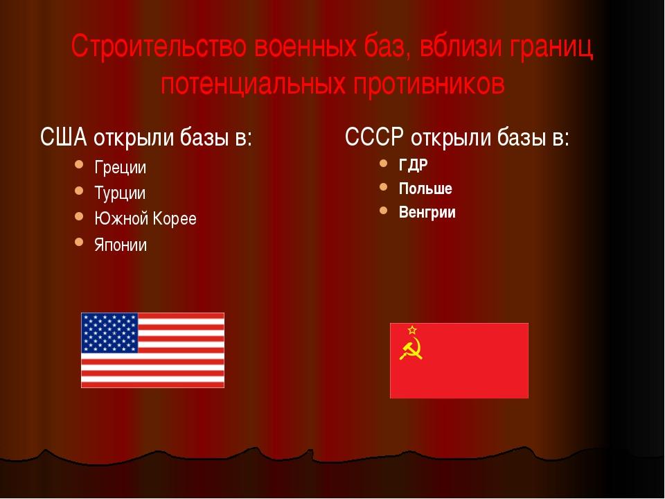 Строительство военных баз, вблизи границ потенциальных противников США открыл...