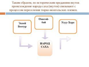 Таким образом, по историческим преданиям якутов происхождение народа саха (