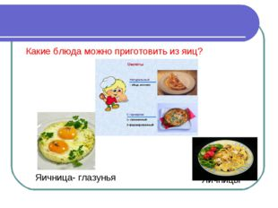 Какие блюда можно приготовить из яиц? Яичницы Омле́т Яичница- глазунья