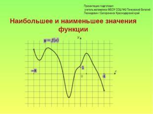 Наибольшее и наименьшее значения функции Презентацию подготовил учитель матем