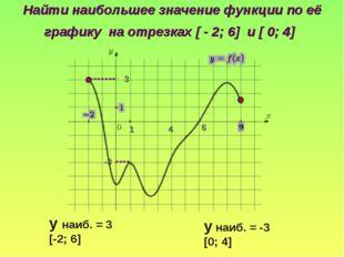 Найти наибольшее значение функции по её графику на отрезках [ - 2; 6] и [ 0;