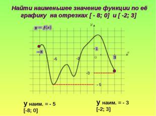 Найти наименьшее значение функции по её графику на отрезках [ - 8; 0] и [ -2;