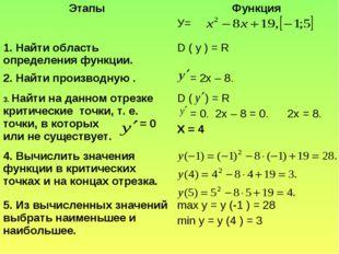 ЭтапыФункция У= 1. Найти область определения функции. D ( у ) = R 2. Найти
