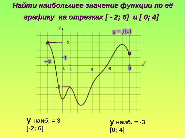 Найти наибольшее значение функции по её графику на отрезках [ - 2; 6] и [ 0;...