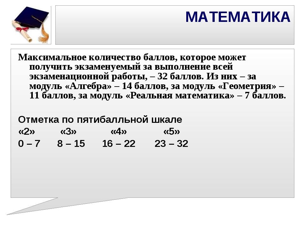 МАТЕМАТИКА Максимальное количество баллов, которое может получить экзаменуем...