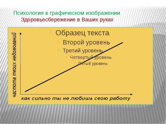 Психология в графическом изображении Здоровьесбережение в Ваших руках