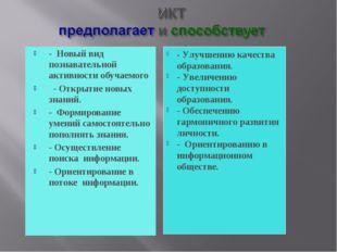 - Новый вид познавательной активности обучаемого - Открытие новых знаний. - Ф