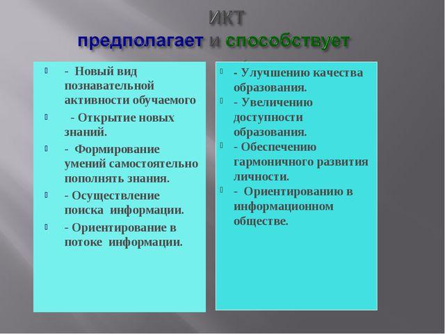 - Новый вид познавательной активности обучаемого - Открытие новых знаний. - Ф...