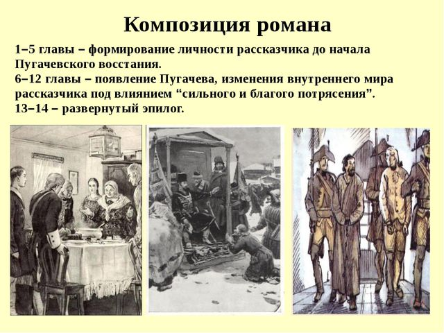 1–5 главы – формирование личности рассказчика до начала Пугачевского восстани...