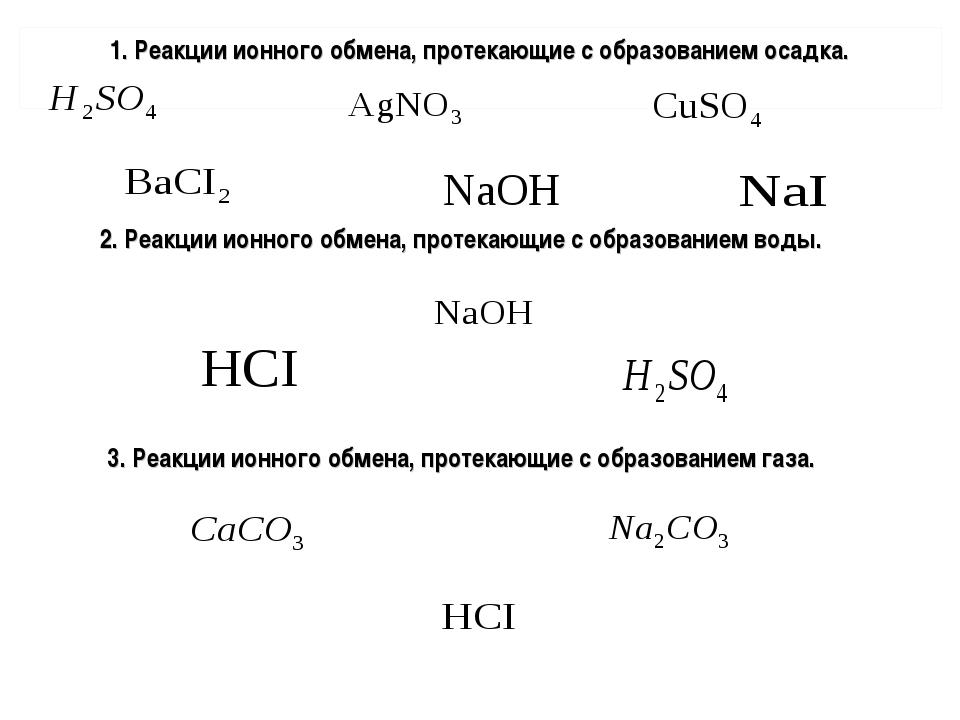 1. Реакции ионного обмена, протекающие с образованием осадка. 2. Реакции ионн...