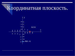 Координатная плоскость. X О y -4 -3 -2 -1 2 1 2 3 4 -2 -3 -4 А(3;0) В(0;- 4)