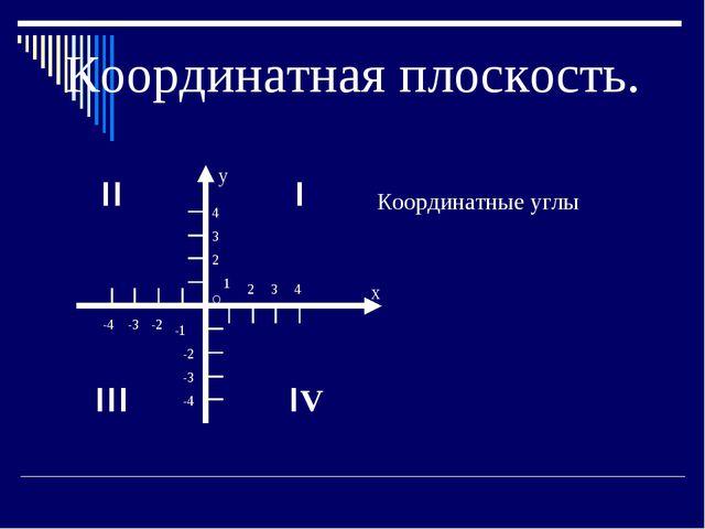 Координатная плоскость. X Координатные углы