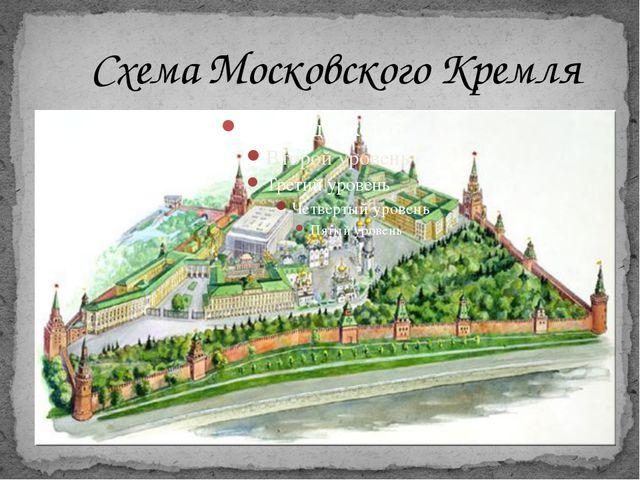 Схема Московского Кремля