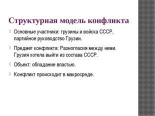 Структурная модель конфликта Основные участники: грузины и войска СССР, парти