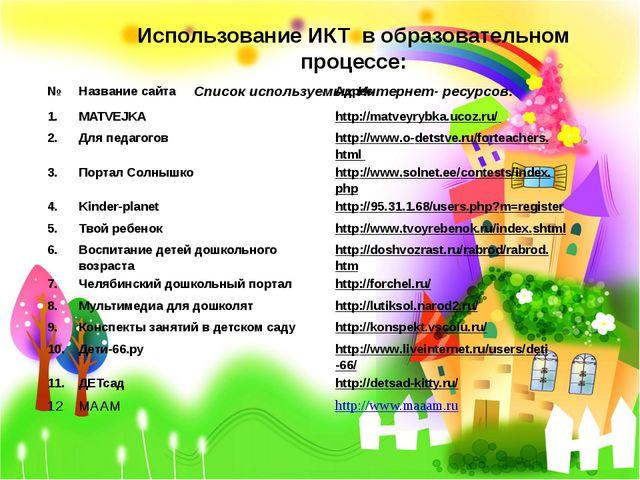 Использование ИКТ в образовательном процессе: Список используемых Интернет-...